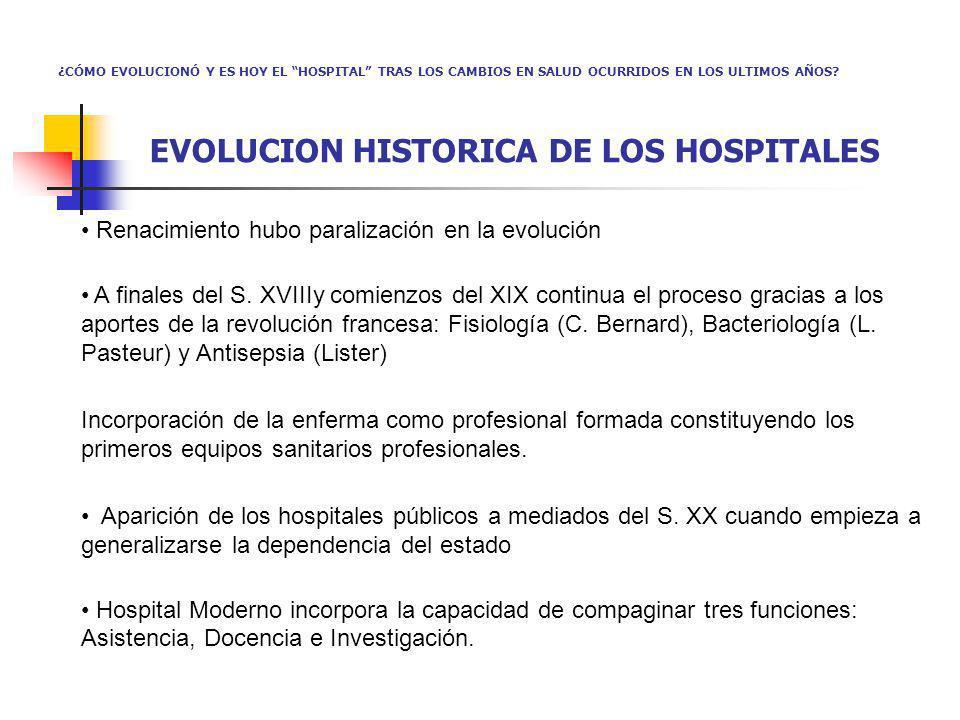 Renacimiento hubo paralización en la evolución A finales del S. XVIIIy comienzos del XIX continua el proceso gracias a los aportes de la revolución fr