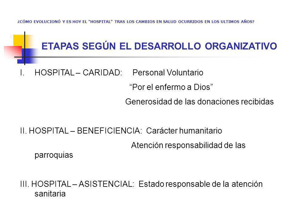 ETAPAS SEGÚN EL DESARROLLO ORGANIZATIVO I.HOSPITAL – CARIDAD: Personal Voluntario Por el enfermo a Dios Generosidad de las donaciones recibidas II. HO