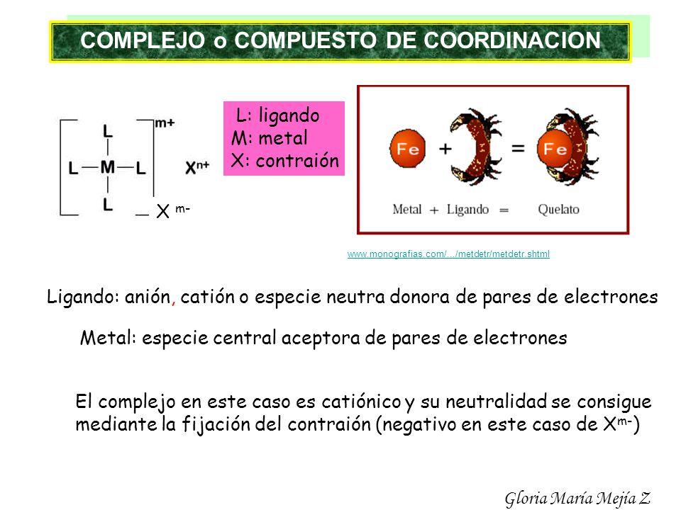 COMPLEJO o COMPUESTO DE COORDINACION L: ligando M: metal X: contraión Ligando: anión, catión o especie neutra donora de pares de electrones Metal: esp