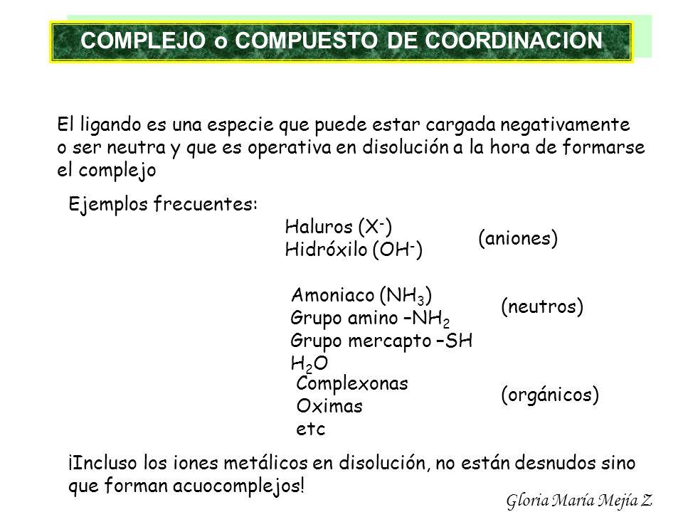 COMPLEJO o COMPUESTO DE COORDINACION El ligando es una especie que puede estar cargada negativamente o ser neutra y que es operativa en disolución a l