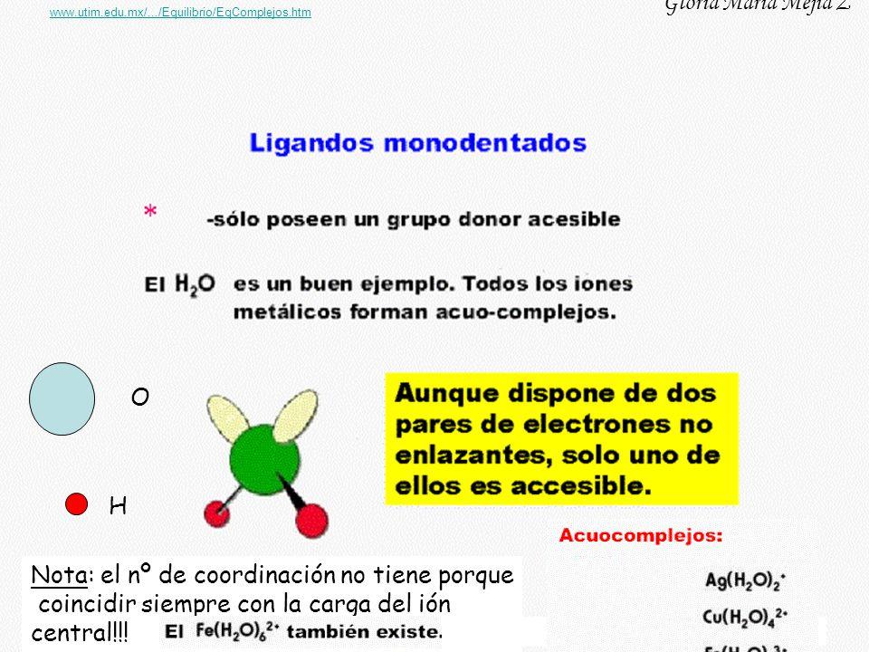 Nota: el nº de coordinación no tiene porque coincidir siempre con la carga del ión central!!! O H Gloria María Mejía Z www.utim.edu.mx/.../Equilibrio/