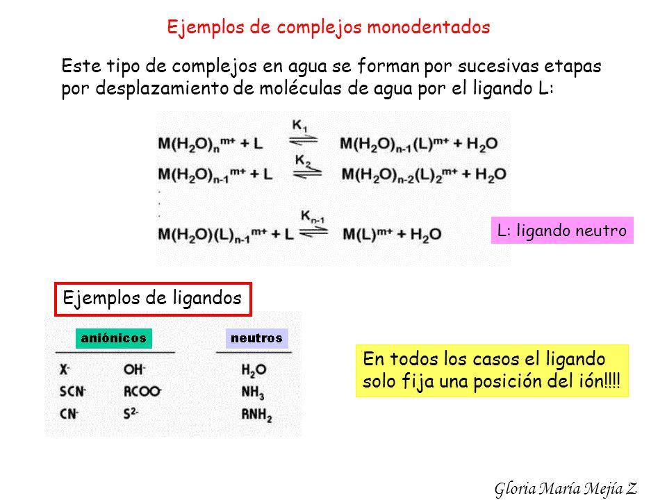 Ejemplos de complejos monodentados Este tipo de complejos en agua se forman por sucesivas etapas por desplazamiento de moléculas de agua por el ligand