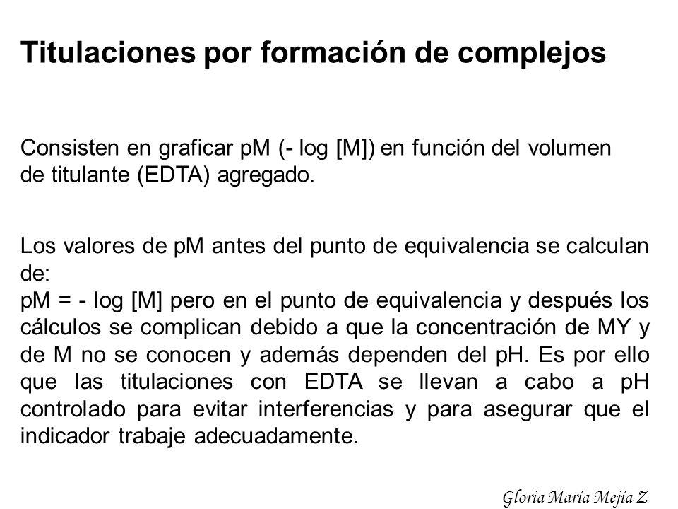 Titulaciones por formación de complejos Consisten en graficar pM (- log [M]) en función del volumen de titulante (EDTA) agregado. Los valores de pM an
