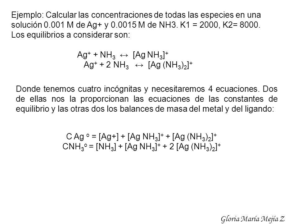 Ejemplo: Calcular las concentraciones de todas las especies en una solución 0.001 M de Ag+ y 0.0015 M de NH3. K1 = 2000, K2= 8000. Los equilibrios a c