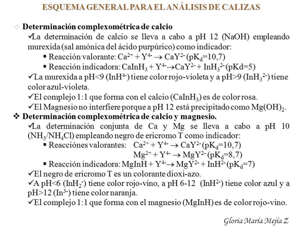 Determinación complexométrica de calcio Determinación complexométrica de calcio La determinación de calcio se lleva a cabo a pH 12 (NaOH) empleando mu