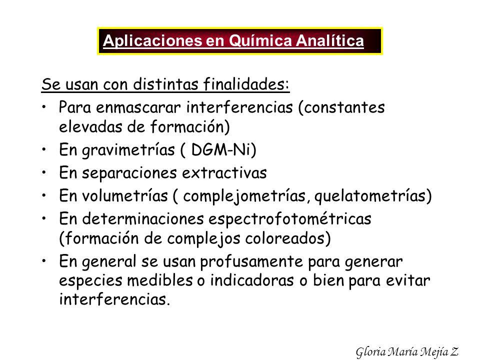 Aplicaciones en Química Analítica Se usan con distintas finalidades: Para enmascarar interferencias (constantes elevadas de formación) En gravimetrías