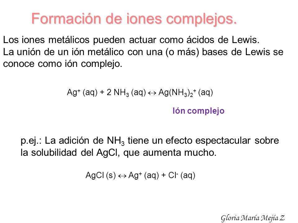 Esto lo podemos reducir a una sola ecuación de la forma siguiente: De las constantes de equilibrio: [Ag NH3]+ = ß1 [Ag+] [NH3] [Ag (NH3)2]+ = ß2 [Ag+] [NH3]2 Sustituyendo en el balance de masas del metal: C Ag o = [Ag+] + ß1 [Ag+] [NH3] + ß2 [Ag+] [NH3]2 De donde: [Ag+] = C Ag o / (1 + ß1 [NH3] + ß2 [NH3]2) Y sustituyendo en el balance de masas del ligando: ß1 [NH3] + 2 ß2 [NH3]2 CNH3o = [NH3] + ------------------------------- C Ag o 1 + ß1 [NH3] + ß2 [NH3]2 Ecuación que, sustituyendo los valores de las concentraciones analíticas del catión y el ligando, las constantes y resuelta como una ecuación cúbica, conduce a que [NH3] = 3.16 × 10-4.