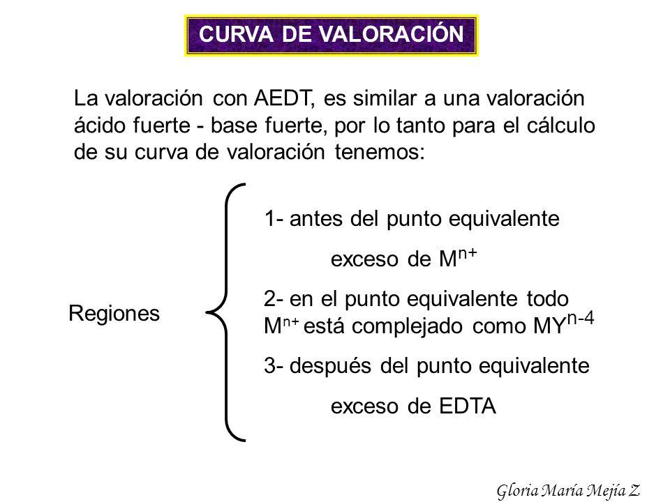 La valoración con AEDT, es similar a una valoración ácido fuerte - base fuerte, por lo tanto para el cálculo de su curva de valoración tenemos: 1- ant