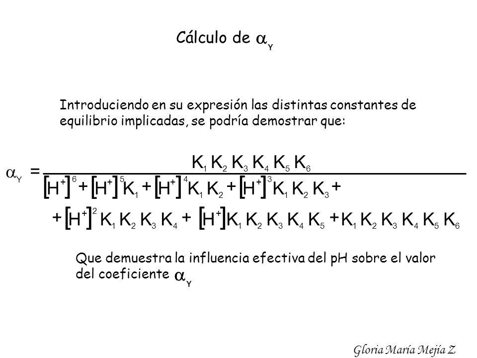 Cálculo de Y Introduciendo en su expresión las distintas constantes de equilibrio implicadas, se podría demostrar que: Que demuestra la influencia efe