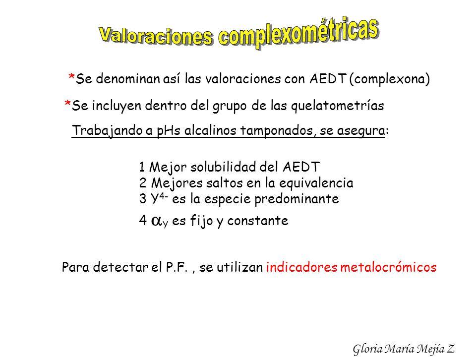 *Se denominan así las valoraciones con AEDT (complexona) *Se incluyen dentro del grupo de las quelatometrías Trabajando a pHs alcalinos tamponados, se