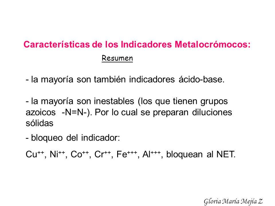 - la mayoría son inestables (los que tienen grupos azoicos -N=N-). Por lo cual se preparan diluciones sólidas - bloqueo del indicador: Cu ++, Ni ++, C