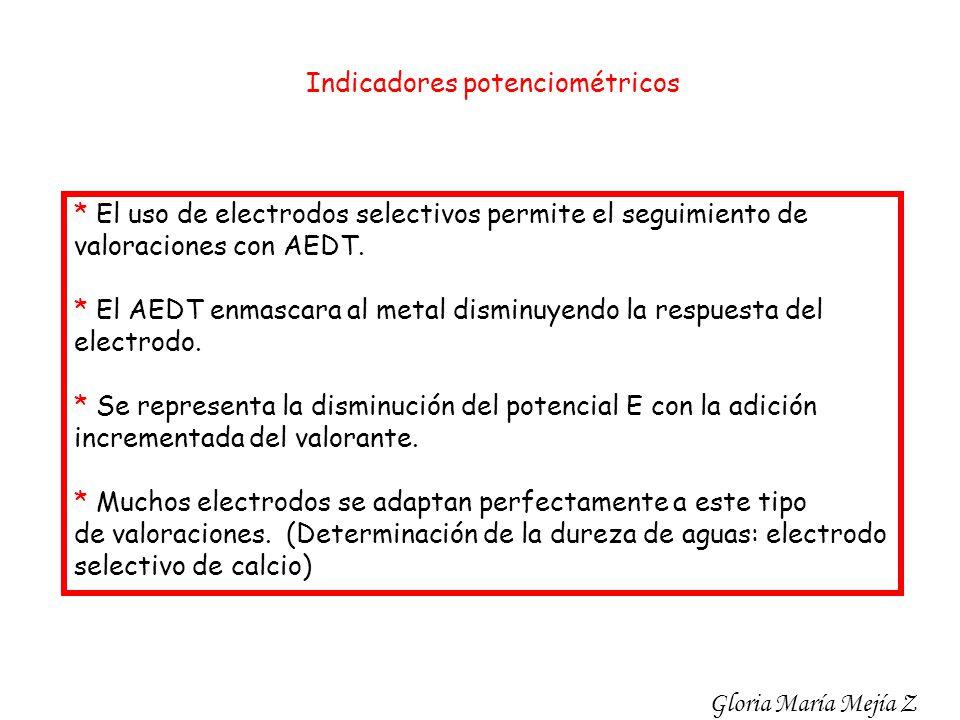 Indicadores potenciométricos * El uso de electrodos selectivos permite el seguimiento de valoraciones con AEDT. * El AEDT enmascara al metal disminuye