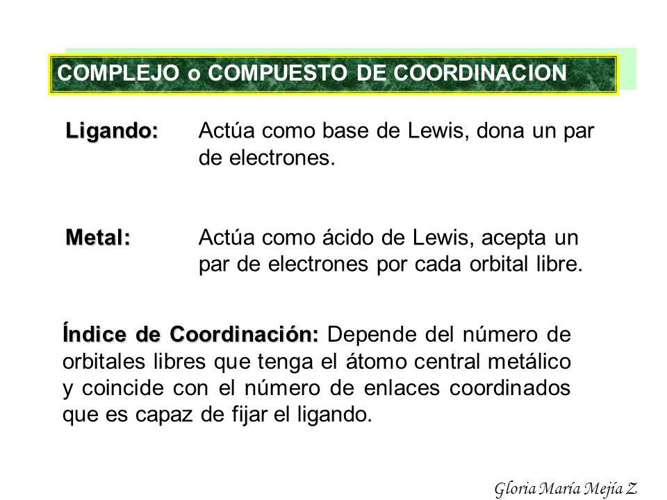 Ligando: Ligando: Actúa como base de Lewis, dona un par de electrones. Metal: Metal: Actúa como ácido de Lewis, acepta un par de electrones por cada o