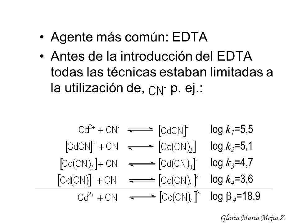 Agente más común: EDTA Antes de la introducción del EDTA todas las técnicas estaban limitadas a la utilización de, p. ej.: log k 1 =5,5 log k 2 =5,1 l