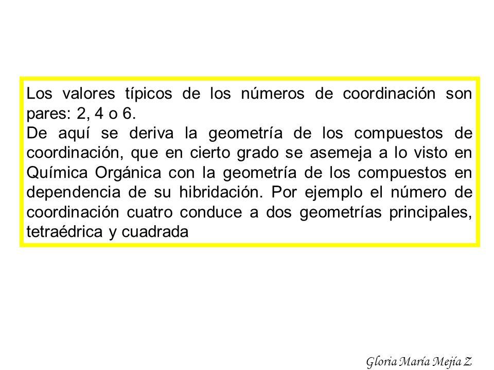 Los valores típicos de los números de coordinación son pares: 2, 4 o 6. De aquí se deriva la geometría de los compuestos de coordinación, que en ciert