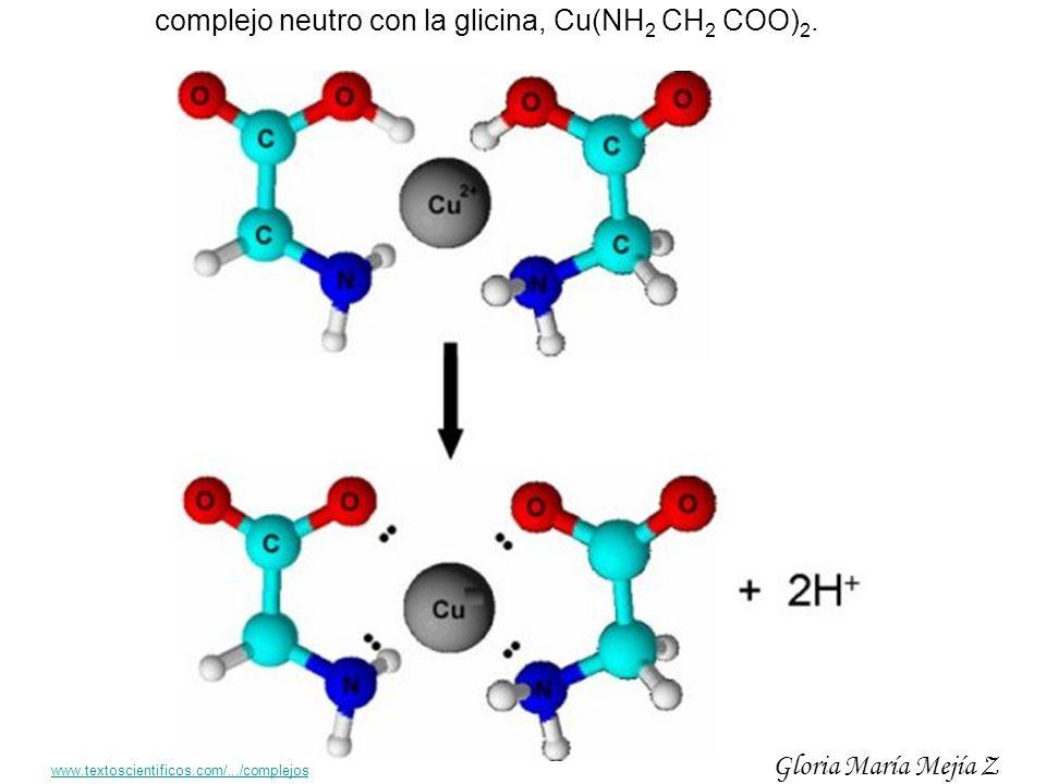 Los neutros Incluyen a las diaminas, difosfinas, diéteres y aniones β cetoenólicos, por ejemplo la etilendiamina: Un ejemplo de ligando tridentado es la dietilentriamina, que al tener tres átomos de nitrógeno que tienen un par electrones sin compartir cada uno, puede donarlos a una especie metálica, uniéndose simultáneamente por tres puntos: Gloria María Mejía Z www.textoscientificos.com/.../complejos