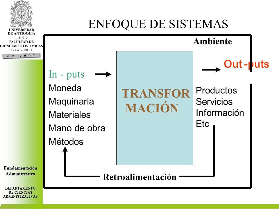 Centro de Investigaciones Económicas FundamentaciónAdministrativa DEPARTAMENTO DE CIENCIAS ADMINISTRATIVAS Centro de Investigaciones Económicas FundamentaciónAdministrativa DEPARTAMENTO DE CIENCIAS ADMINISTRATIVAS Centro de Investigaciones Económicas FundamentaciónAdministrativa DEPARTAMENTO DE CIENCIAS ADMINISTRATIVAS ENFOQUE DE SISTEMAS In - puts Moneda Maquinaria Materiales Mano de obra Métodos Out -puts TRANSFOR MACIÓN Retroalimentación Ambiente Productos Servicios Información Etc