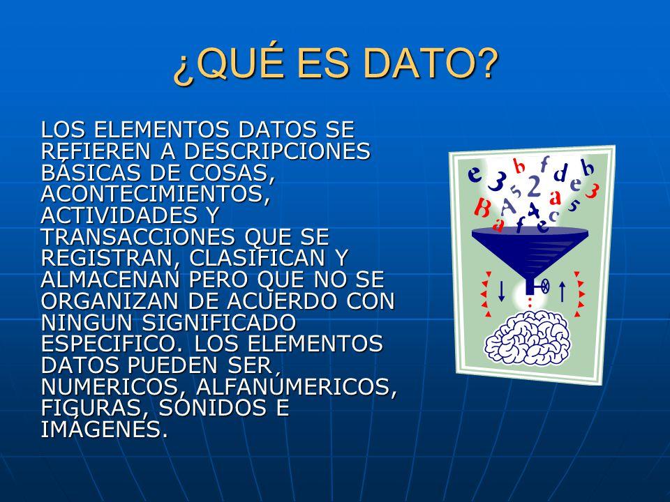UTILIDAD DE LOS SI REALIZAR CALCULOS NUMÉRICOS DE ALTA VELOCIDAD Y ALTO VOLUMEN REALIZAR CALCULOS NUMÉRICOS DE ALTA VELOCIDAD Y ALTO VOLUMEN SUMINISTRAR COMUNICACIÓN RÁPIDA, PRECISA Y ECONOMICA DENTRO Y ENTRE ORGANIZACIONES SUMINISTRAR COMUNICACIÓN RÁPIDA, PRECISA Y ECONOMICA DENTRO Y ENTRE ORGANIZACIONES ALMACENAMIENTO DE GRANDES CANTIDADES DE INFORMACION EN UN ESPACIO DE FÁCIL ACCESO ALMACENAMIENTO DE GRANDES CANTIDADES DE INFORMACION EN UN ESPACIO DE FÁCIL ACCESO PERMITIR EL ACCESO RÁPIDO Y ECONÓMICO A UNA GRAN CANTIDAD DE INFORMACIÓN EN TODO EL MUNDO.