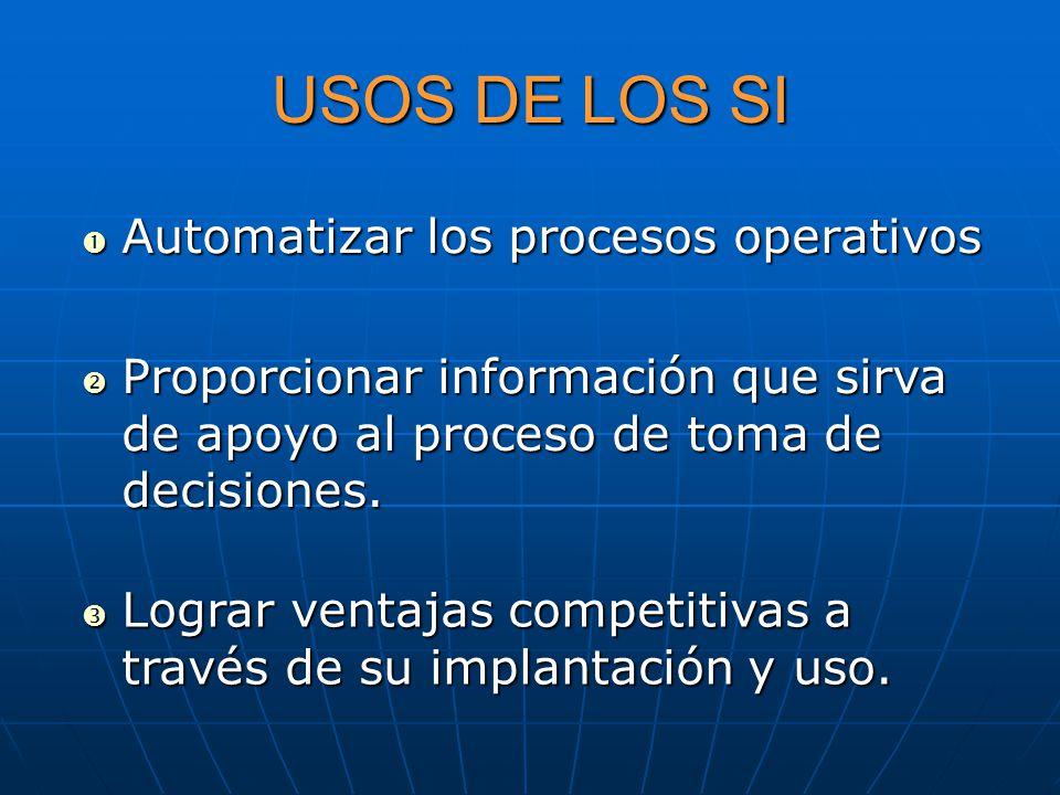USOS DE LOS SI Automatizar los procesos operativos Automatizar los procesos operativos Proporcionar información que sirva de apoyo al proceso de toma