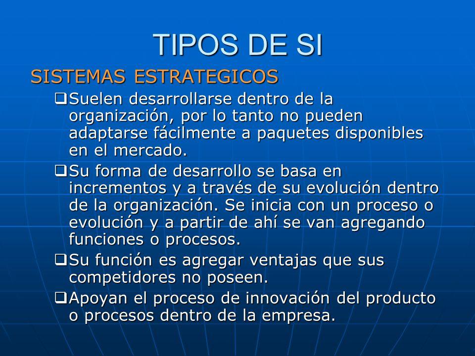 TIPOS DE SI SISTEMAS ESTRATEGICOS Suelen desarrollarse dentro de la organización, por lo tanto no pueden adaptarse fácilmente a paquetes disponibles e