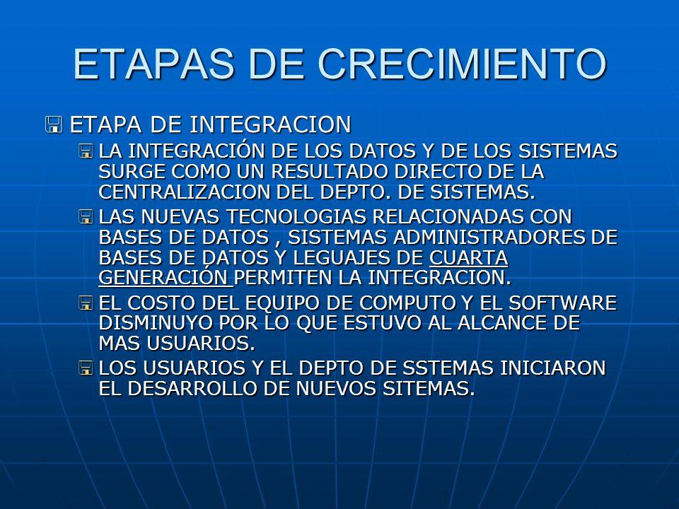 ETAPAS DE CRECIMIENTO ETAPA DE INTEGRACION ETAPA DE INTEGRACION LA INTEGRACIÓN DE LOS DATOS Y DE LOS SISTEMAS SURGE COMO UN RESULTADO DIRECTO DE LA CE