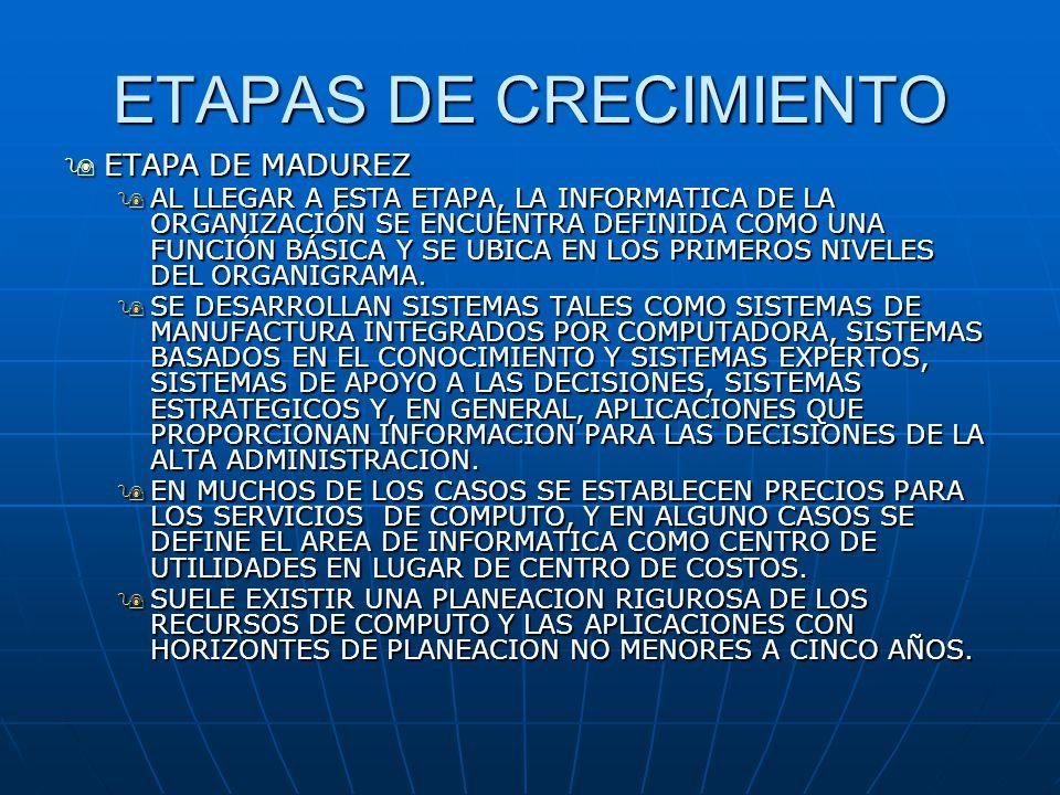 ETAPAS DE CRECIMIENTO ETAPA DE MADUREZ ETAPA DE MADUREZ AL LLEGAR A ESTA ETAPA, LA INFORMATICA DE LA ORGANIZACIÓN SE ENCUENTRA DEFINIDA COMO UNA FUNCI