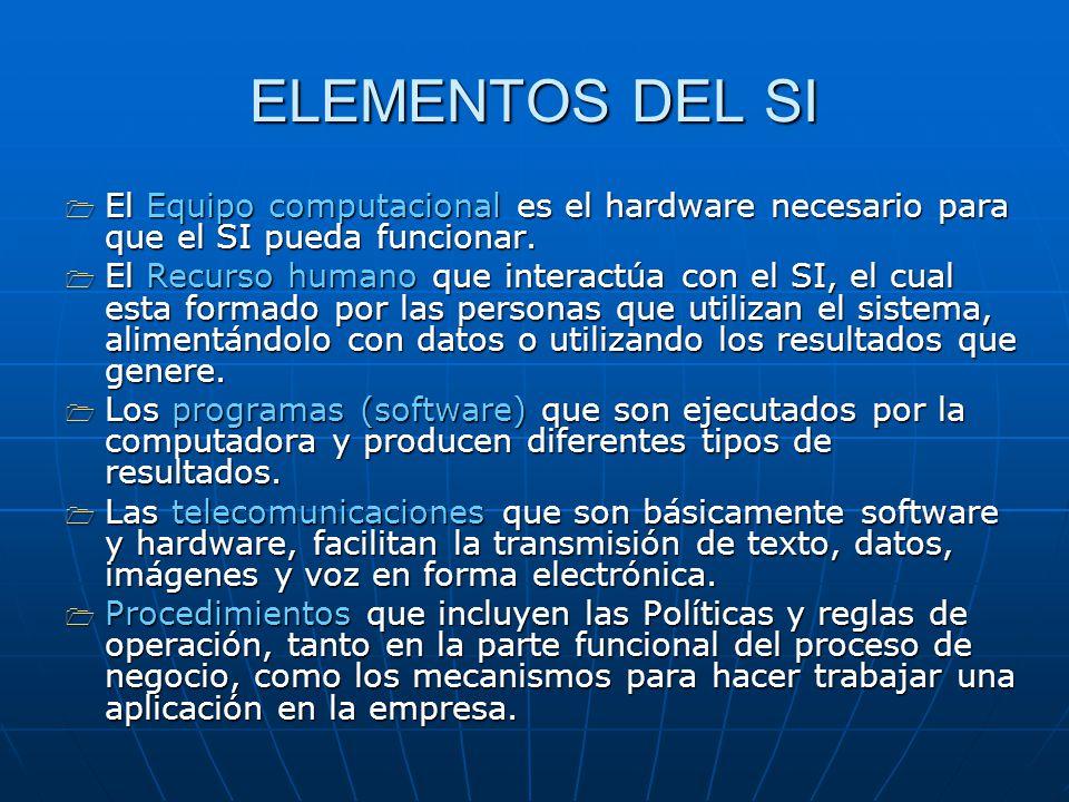 ELEMENTOS DEL SI El Equipo computacional es el hardware necesario para que el SI pueda funcionar. El Equipo computacional es el hardware necesario par