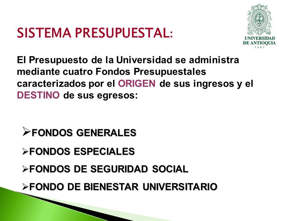 SISTEMA PRESUPUESTAL SISTEMA PRESUPUESTAL : El Presupuesto de la Universidad se administra mediante cuatro Fondos Presupuestales caracterizados por el ORIGEN de sus ingresos y el DESTINO de sus egresos: FONDOS GENERALES FONDOS ESPECIALES FONDOS ESPECIALES FONDOS DE SEGURIDAD SOCIAL FONDOS DE SEGURIDAD SOCIAL FONDO DE BIENESTAR UNIVERSITARIO FONDO DE BIENESTAR UNIVERSITARIO