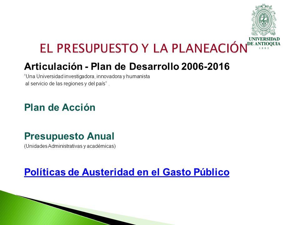 Programación y aprobación del proyecto de presupuesto Liquidación Ejecución Seguimiento y evaluación