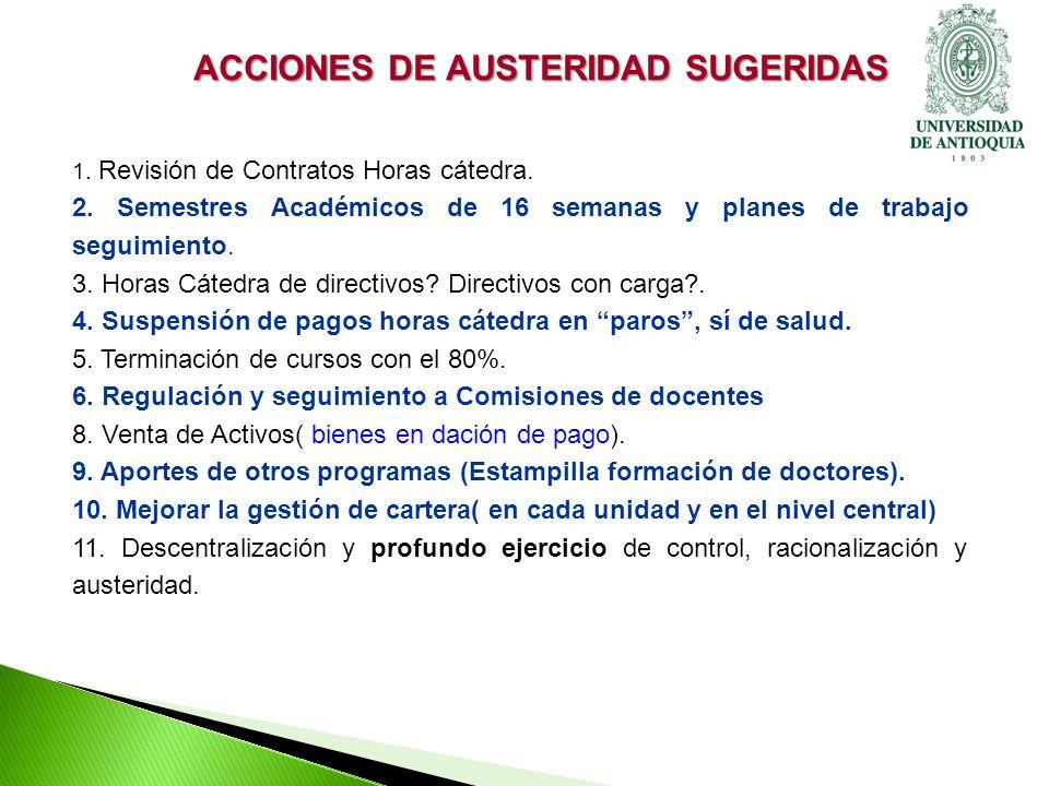 ACCIONES DE AUSTERIDAD SUGERIDAS 1. Revisión de Contratos Horas cátedra.
