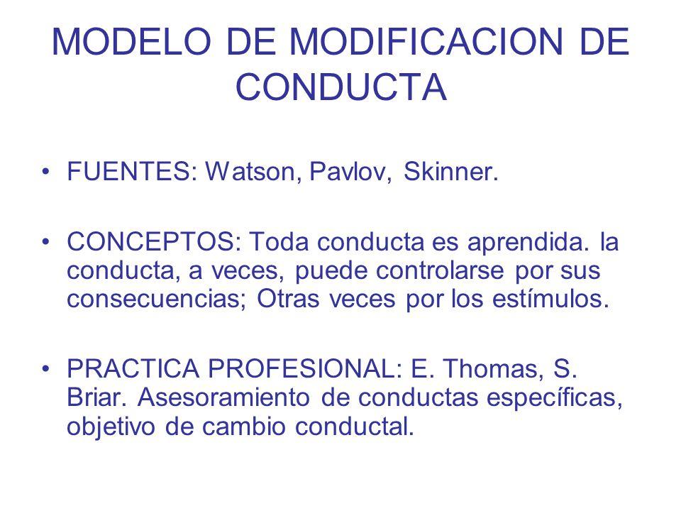 MODELO DE MODIFICACION DE CONDUCTA FUENTES: Watson, Pavlov, Skinner. CONCEPTOS: Toda conducta es aprendida. la conducta, a veces, puede controlarse po