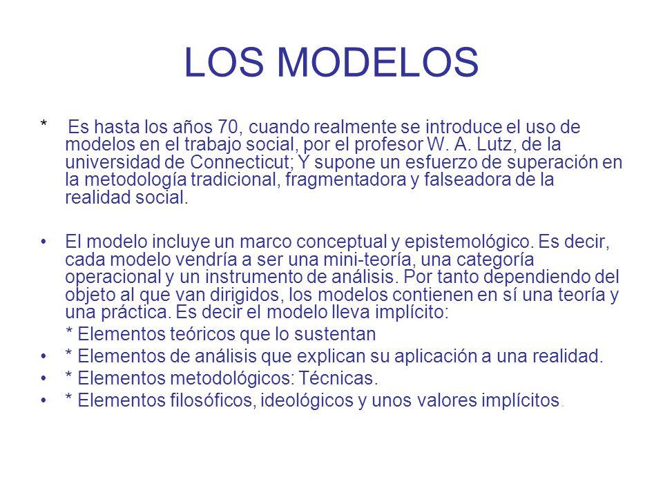 LOS MODELOS * Es hasta los años 70, cuando realmente se introduce el uso de modelos en el trabajo social, por el profesor W. A. Lutz, de la universida