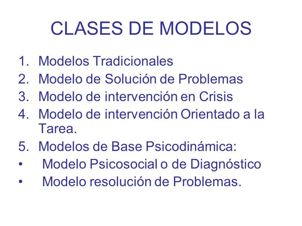 CLASES DE MODELOS 1.Modelos Tradicionales 2.Modelo de Solución de Problemas 3.Modelo de intervención en Crisis 4.Modelo de intervención Orientado a la