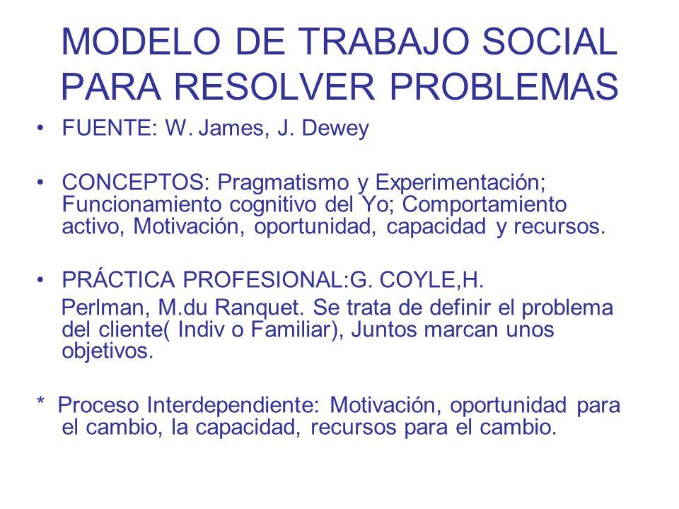 MODELO DE TRABAJO SOCIAL PARA RESOLVER PROBLEMAS FUENTE: W. James, J. Dewey CONCEPTOS: Pragmatismo y Experimentación; Funcionamiento cognitivo del Yo;