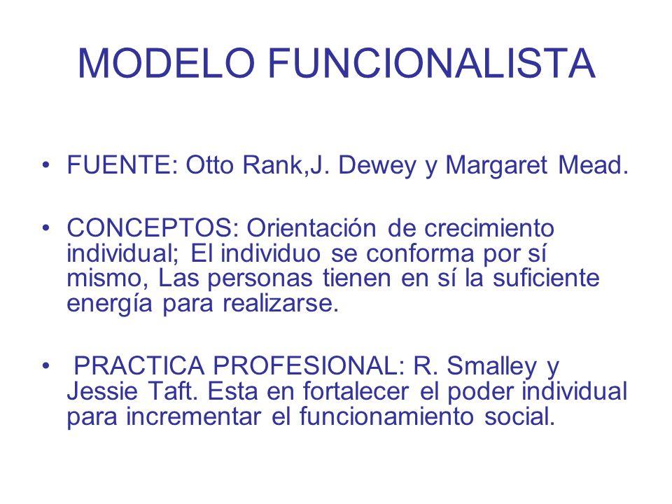 MODELO FUNCIONALISTA FUENTE: Otto Rank,J. Dewey y Margaret Mead. CONCEPTOS: Orientación de crecimiento individual; El individuo se conforma por sí mis