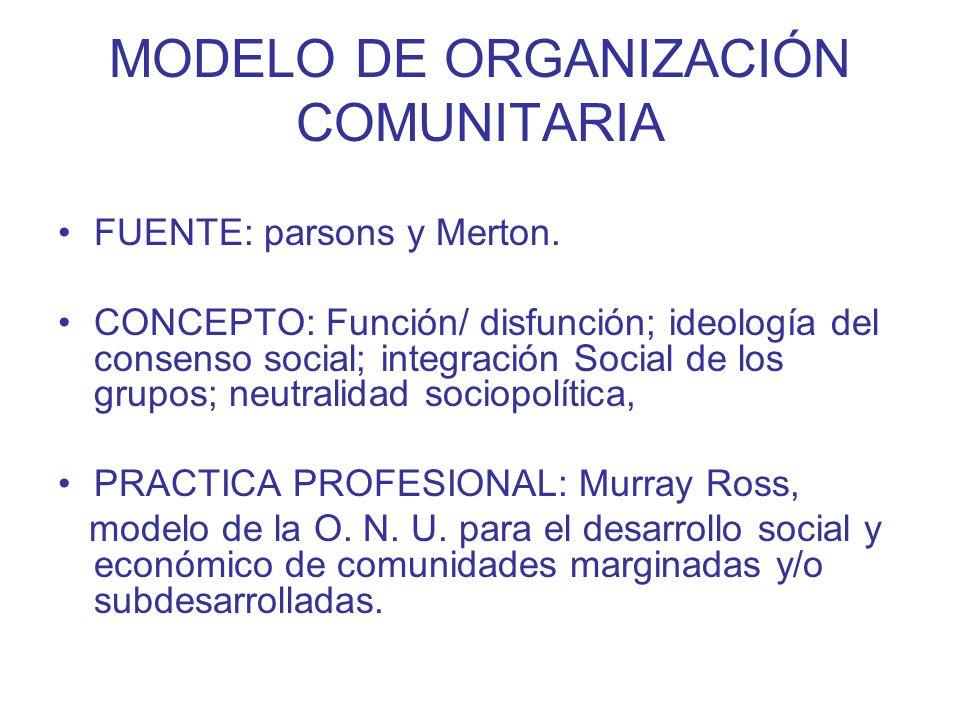 MODELO DE ORGANIZACIÓN COMUNITARIA FUENTE: parsons y Merton. CONCEPTO: Función/ disfunción; ideología del consenso social; integración Social de los g