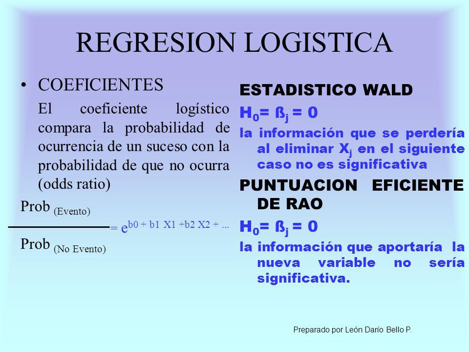 REGRESION LOGISTICA COEFICIENTES El coeficiente logístico compara la probabilidad de ocurrencia de un suceso con la probabilidad de que no ocurra (odd