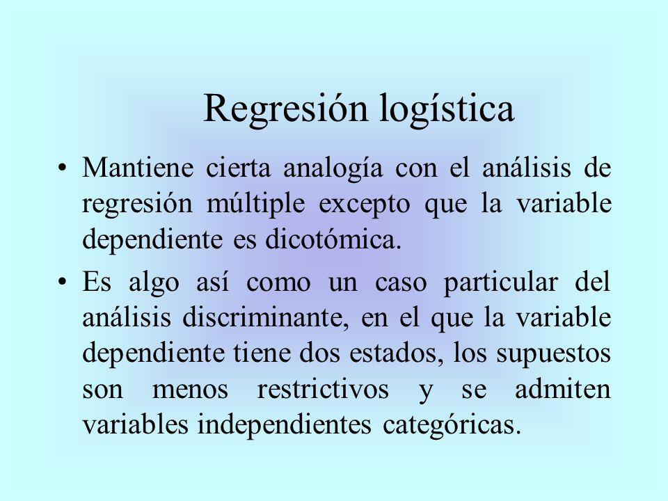 Mantiene cierta analogía con el análisis de regresión múltiple excepto que la variable dependiente es dicotómica. Es algo así como un caso particular