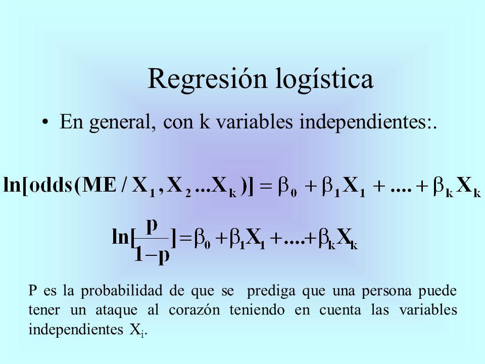 En general, con k variables independientes:. Regresión logística P es la probabilidad de que se prediga que una persona puede tener un ataque al coraz
