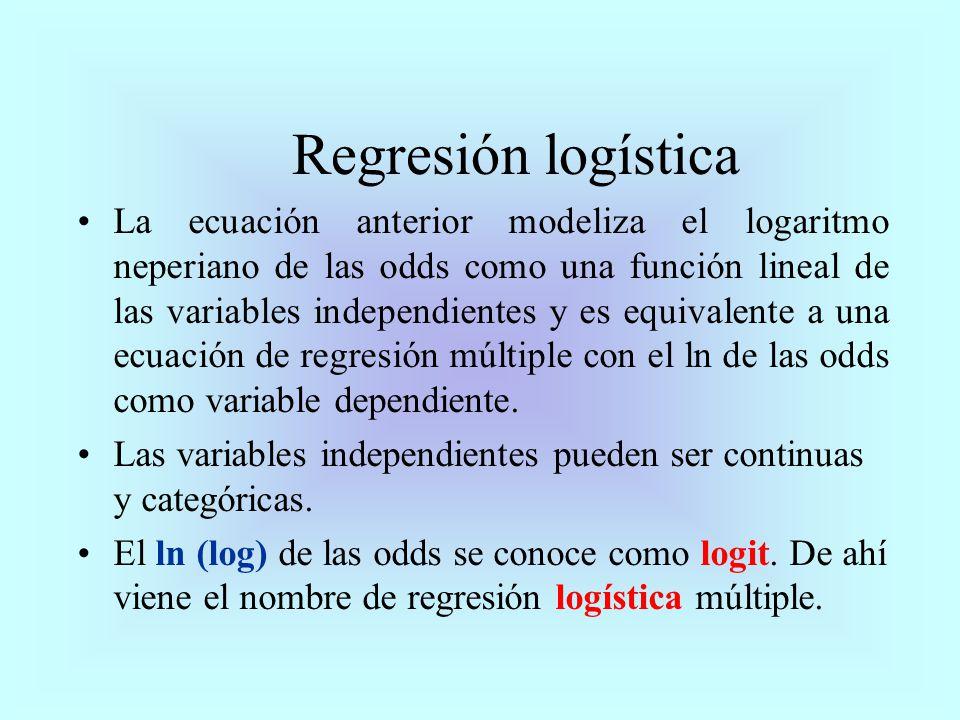 La ecuación anterior modeliza el logaritmo neperiano de las odds como una función lineal de las variables independientes y es equivalente a una ecuaci