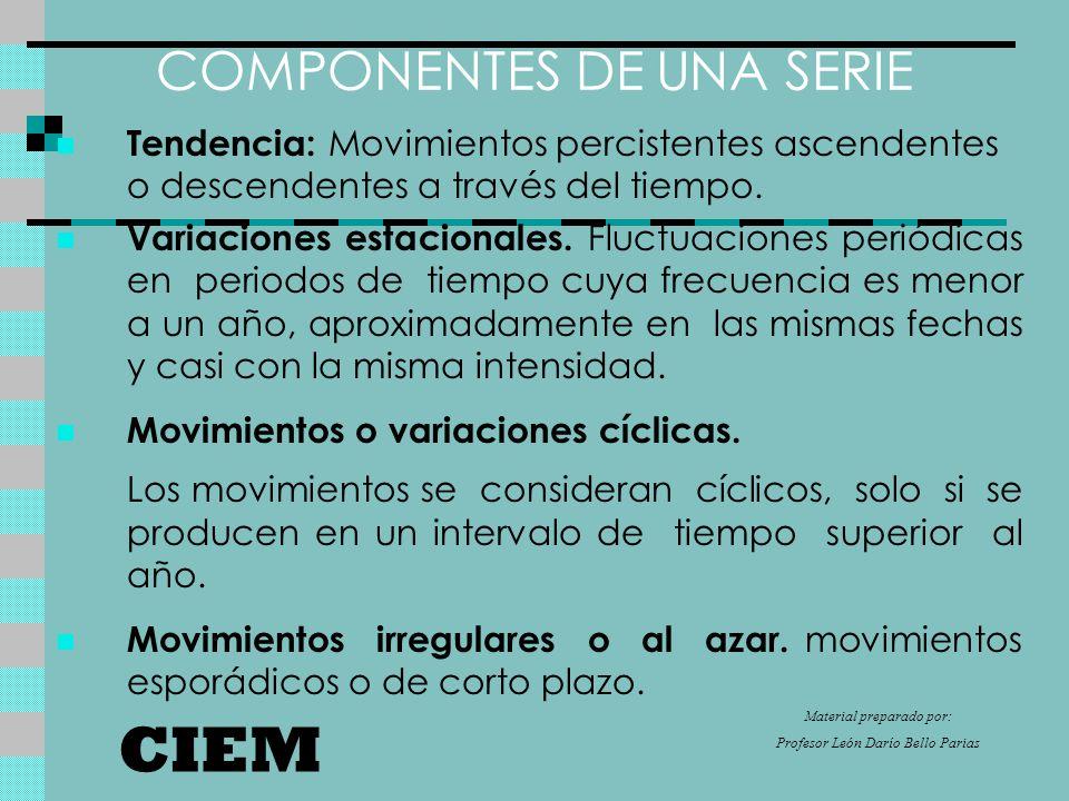 COMPONENTES DE UNA SERIE Tendencia: Movimientos percistentes ascendentes o descendentes a través del tiempo.