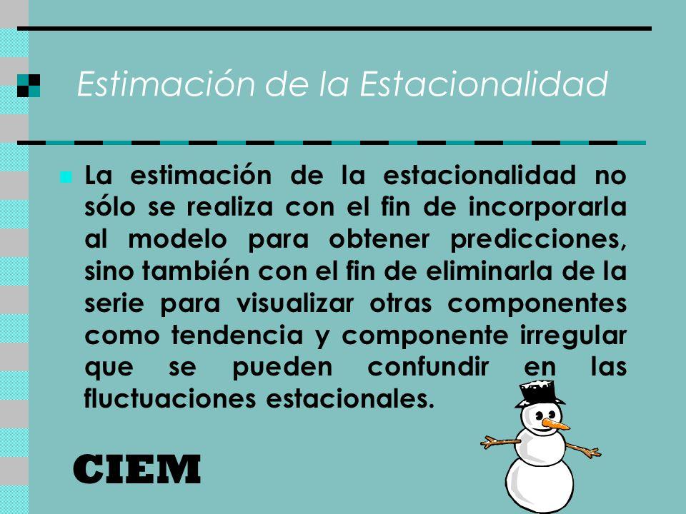 Estimación de la Estacionalidad La estimación de la estacionalidad no sólo se realiza con el fin de incorporarla al modelo para obtener predicciones, sino también con el fin de eliminarla de la serie para visualizar otras componentes como tendencia y componente irregular que se pueden confundir en las fluctuaciones estacionales.