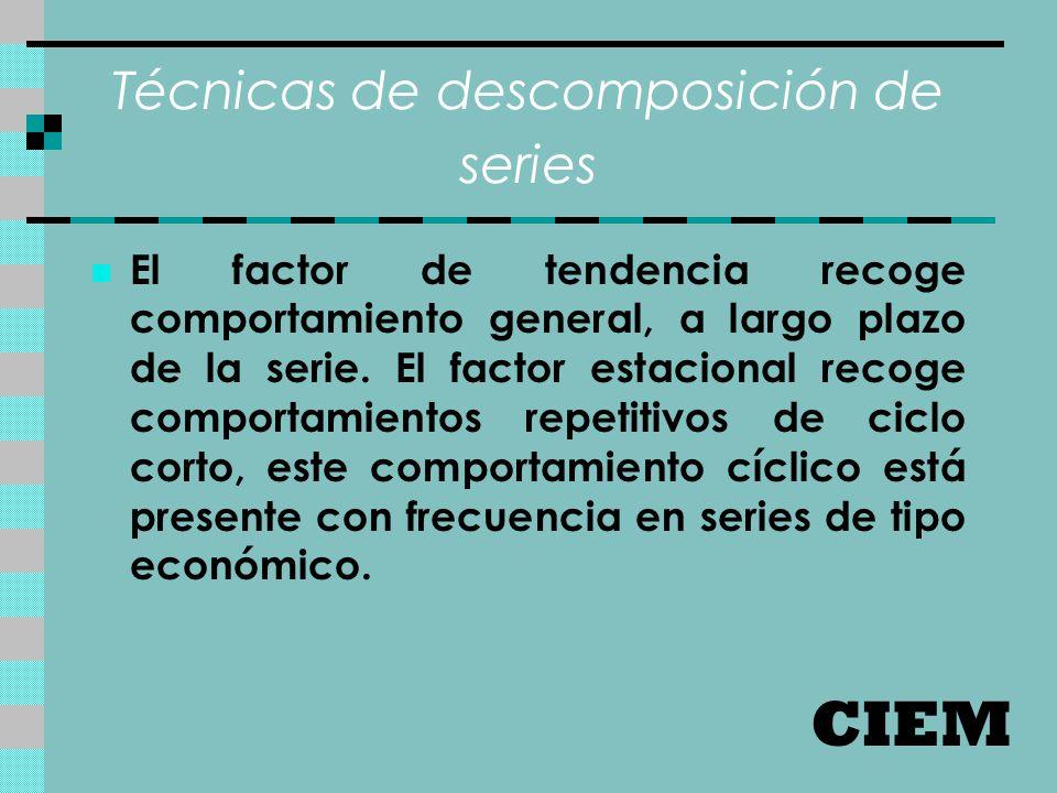 Técnicas de descomposición de series El factor de tendencia recoge comportamiento general, a largo plazo de la serie.