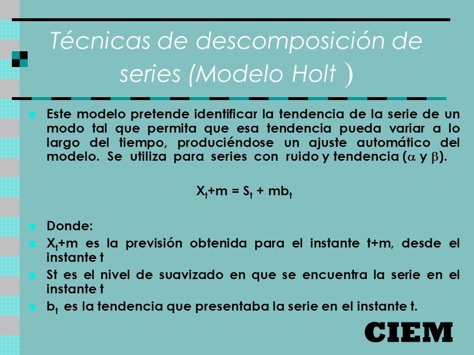 Técnicas de descomposición de series (Modelo Holt ) Este modelo pretende identificar la tendencia de la serie de un modo tal que permita que esa tendencia pueda variar a lo largo del tiempo, produciéndose un ajuste automático del modelo.