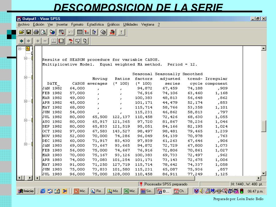 DESCOMPOSICION DE LA SERIE Preparado por: León Dario Bello