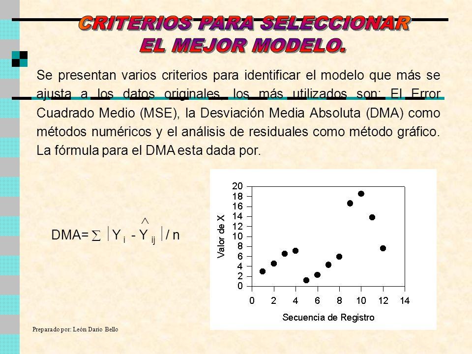 Se presentan varios criterios para identificar el modelo que más se ajusta a los datos originales, los más utilizados son: El Error Cuadrado Medio (MSE), la Desviación Media Absoluta (DMA) como métodos numéricos y el análisis de residuales como método gráfico.