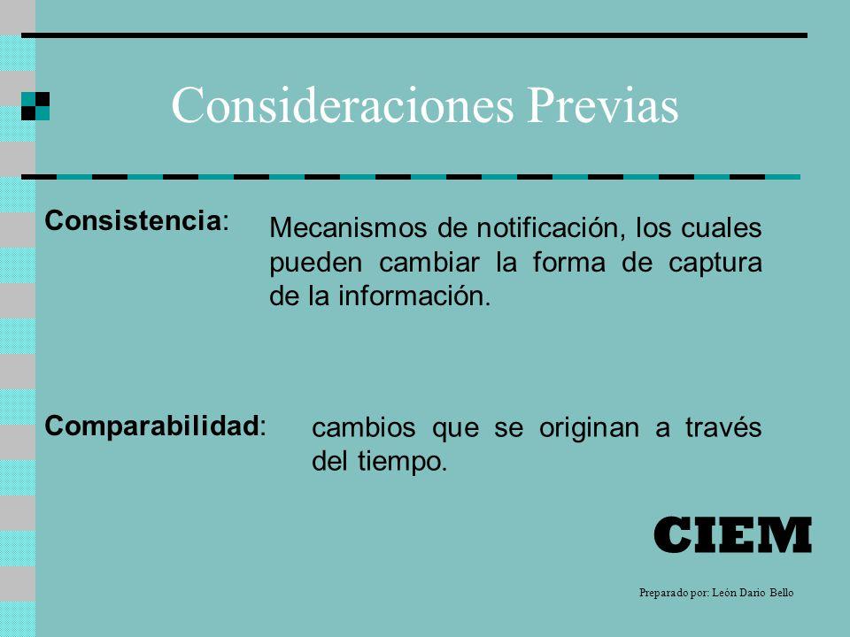Consideraciones Previas Consistencia: Mecanismos de notificación, los cuales pueden cambiar la forma de captura de la información.