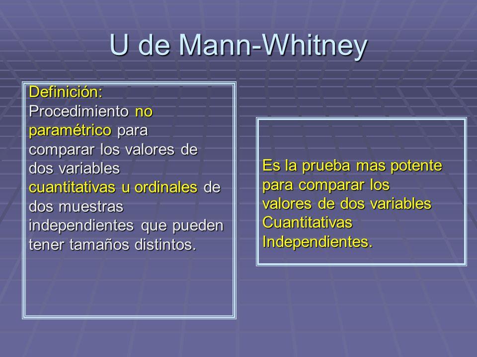 U de Mann-Whitney Definición: Procedimiento no paramétrico para comparar los valores de dos variables cuantitativas u ordinales de dos muestras indepe