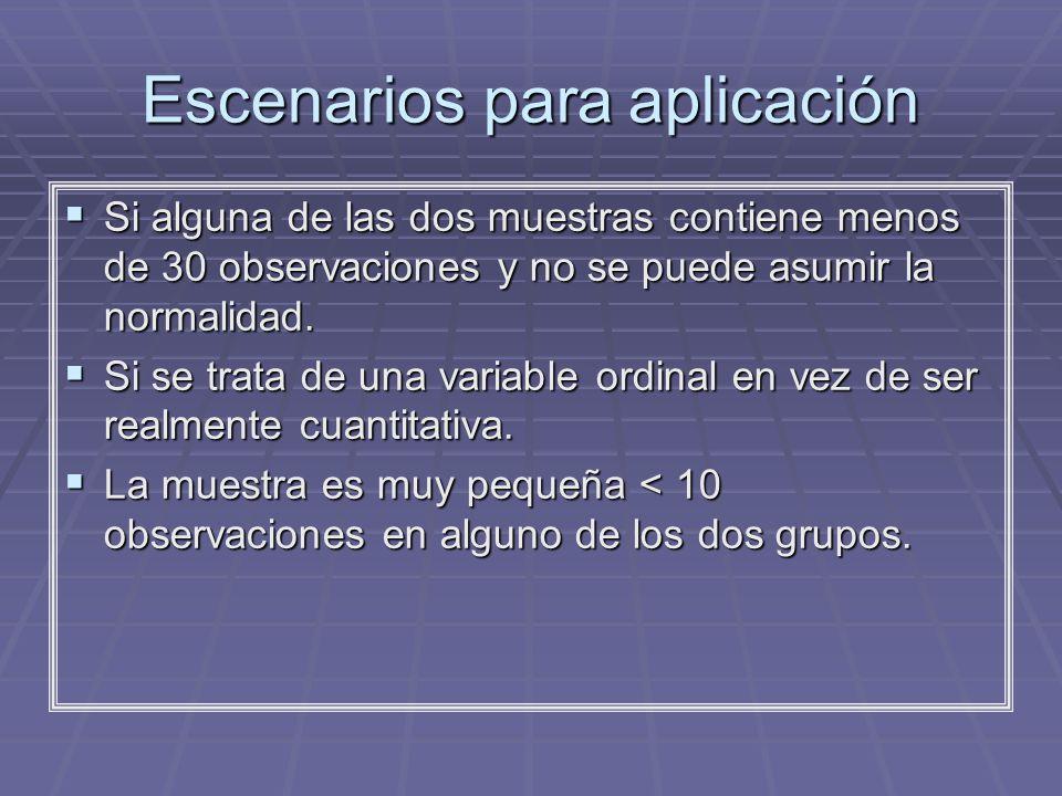 Escenarios para aplicación Si alguna de las dos muestras contiene menos de 30 observaciones y no se puede asumir la normalidad. Si alguna de las dos m