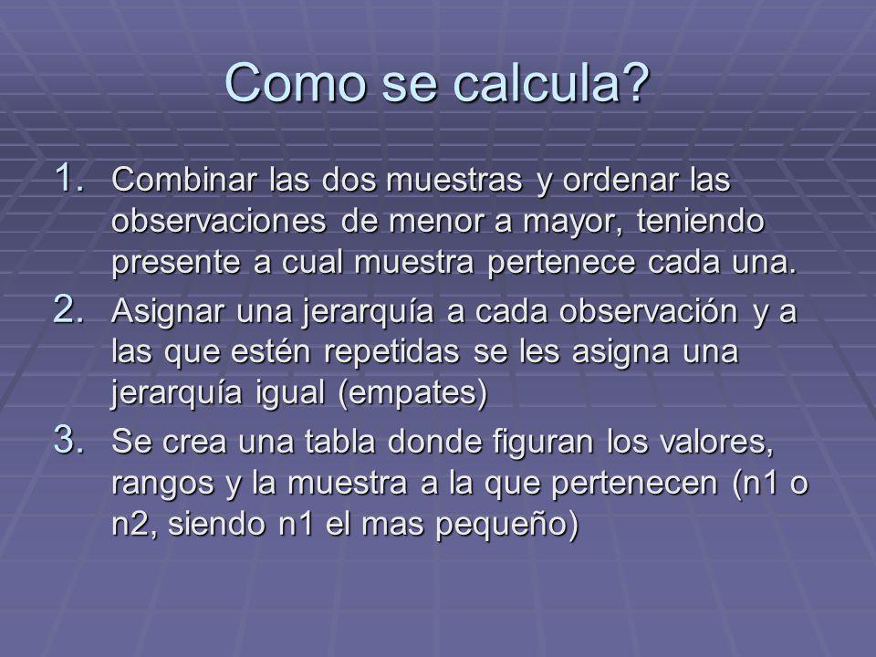 Como se calcula? 1. Combinar las dos muestras y ordenar las observaciones de menor a mayor, teniendo presente a cual muestra pertenece cada una. 2. As